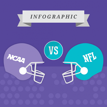 Football Fan Visitation Trends Infographic