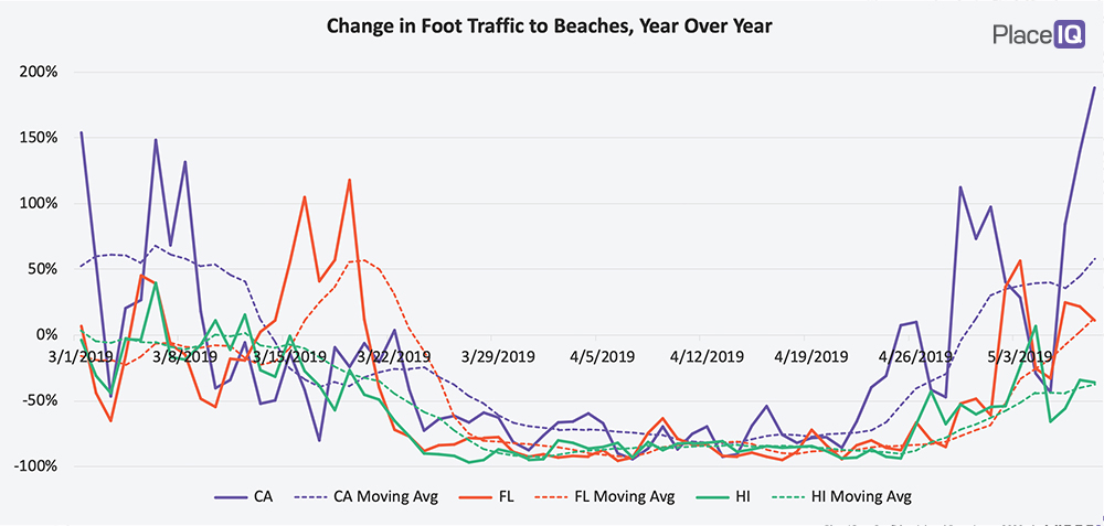 CHART: Fast Food Dining Foot Traffic, Year Over Year Change By County