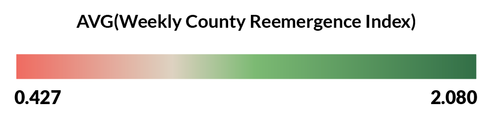 KEY: AVG(Weekly County Reemergence Index)