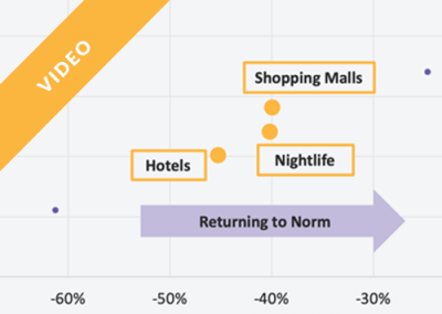 [WEBINAR] How marketers are using location data to plan for the new 'normal'