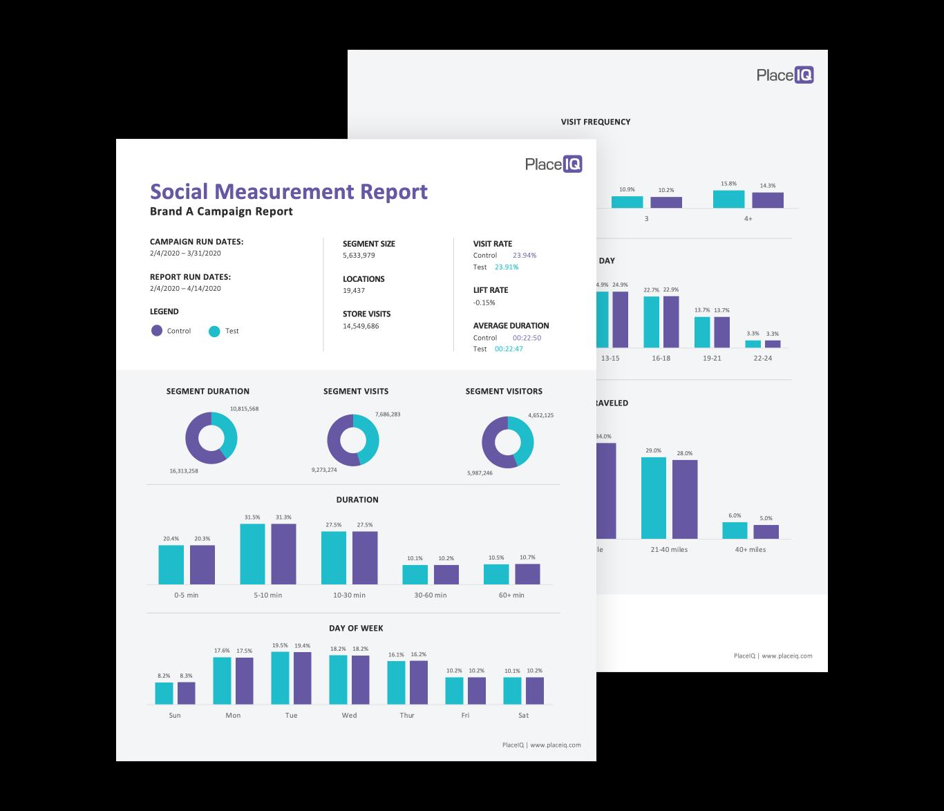 Social Measurement Study Sample