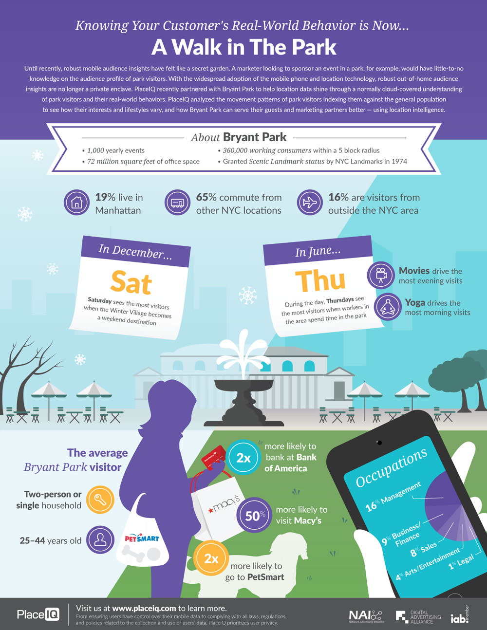 INFOGRAPHIC: Knowing your customer's real-world behavior is now a walk in the park