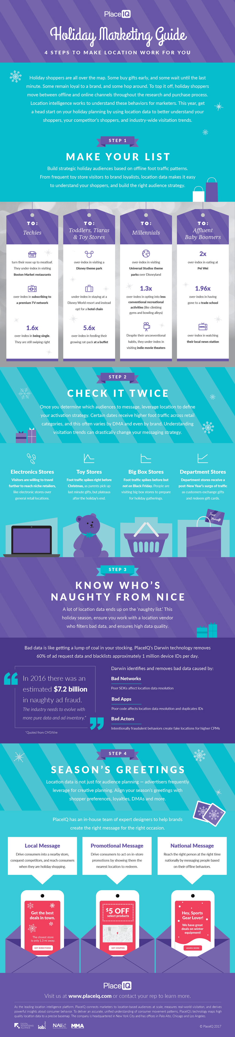 INFOGRAPHIC: Holiday Marketing Guide - 4 steps to make location work for you