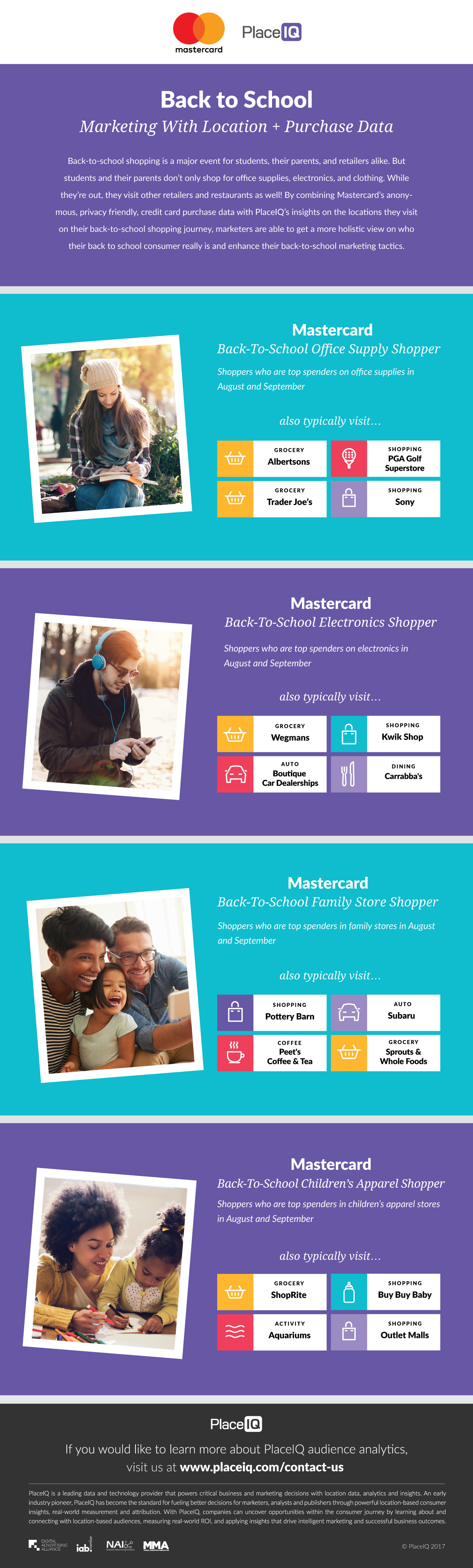 INFOGRAPHIC: Back to School - Marketing with location + Purchase Data