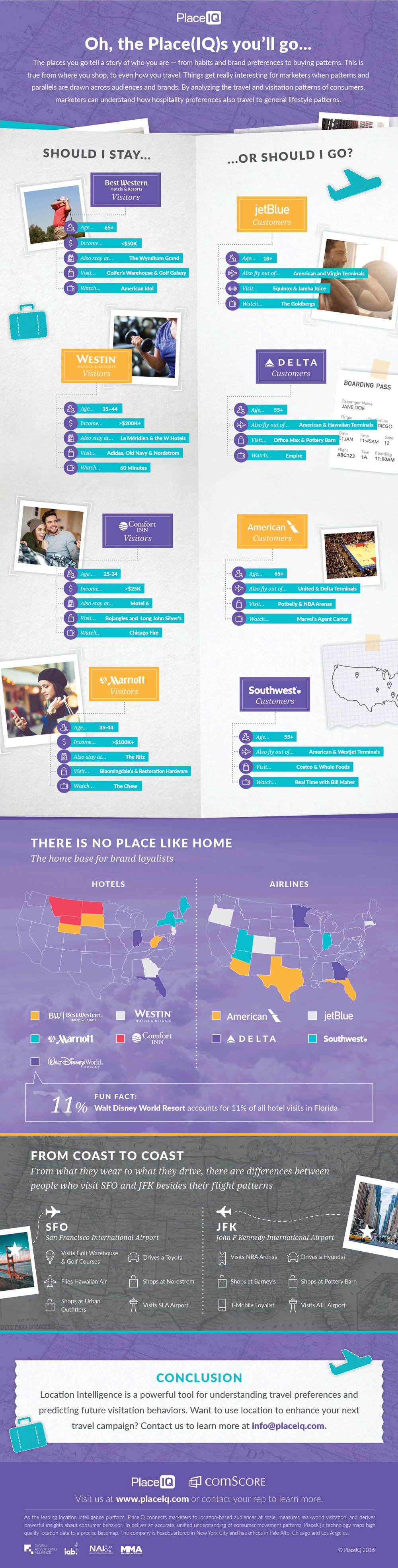 INFOGRAPHIC: Oh, the Places you'll go...