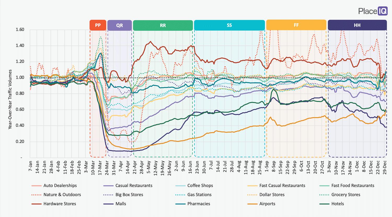 CHART: November Saturdays show 6-month highs