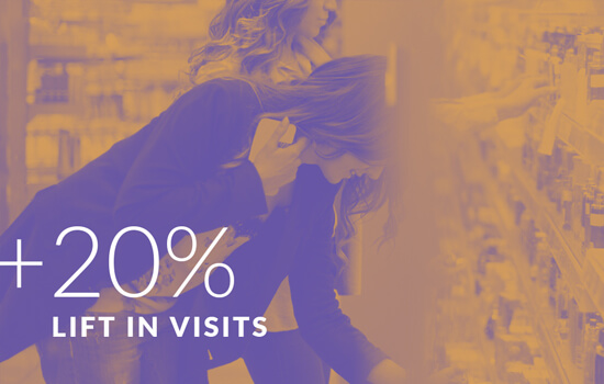 +20% Lift in Visits