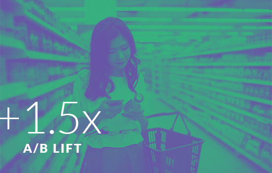 +1.5x A/B Lift