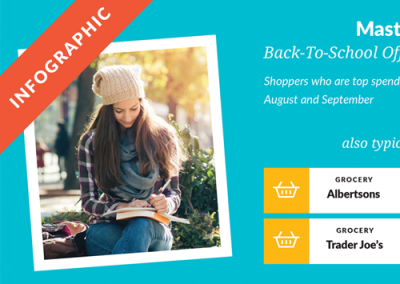 Back-to-School By MasterCard + PlaceIQ