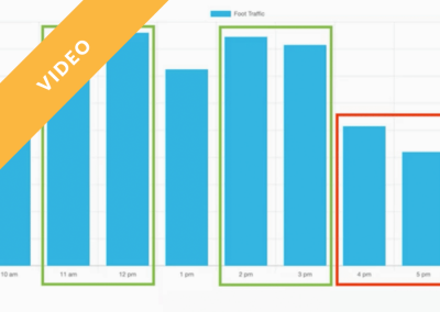 [WEBINAR] PlaceIQ & Analytic Owl Present: Using real-world traffic to drive Radio ROI